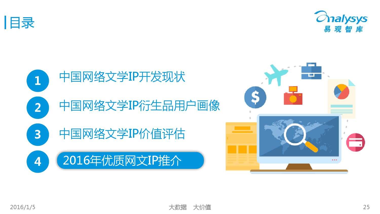 中国网络文学IP价值研究及评估报告2015 01_000025