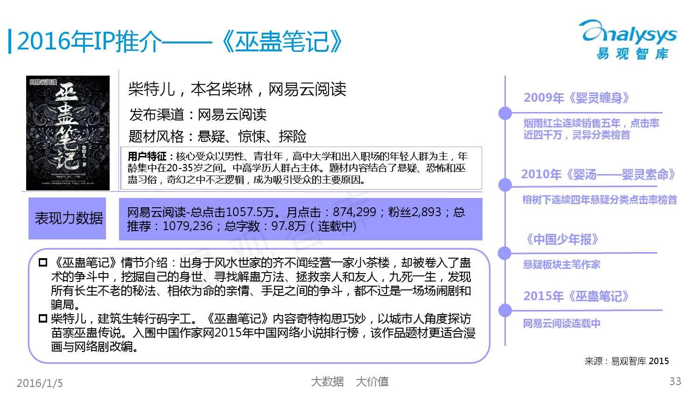 中国网络文学IP价值研究及评估报告2015 01_000033