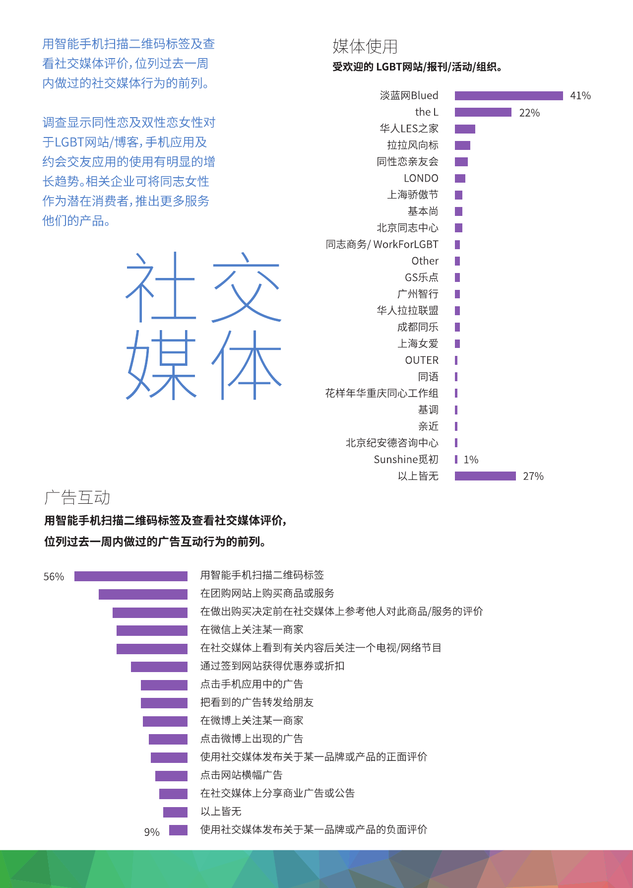 中国LGBT群体生活消费调查报告_000018