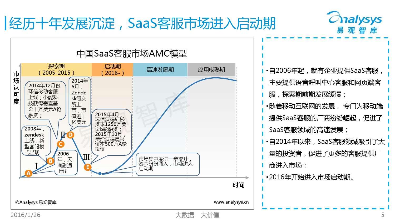 中国SaaS客服市场专题研究报告2015_000005