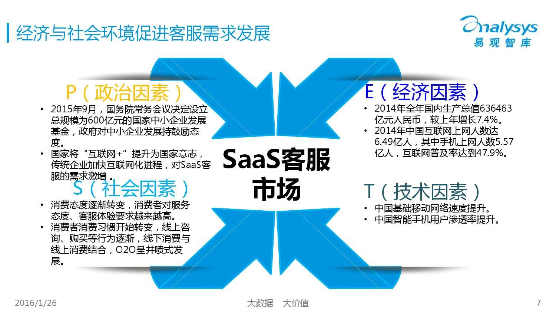 中国SaaS客服市场专题研究报告2015_000007