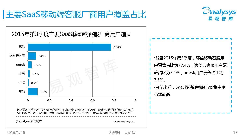 中国SaaS客服市场专题研究报告2015_000013