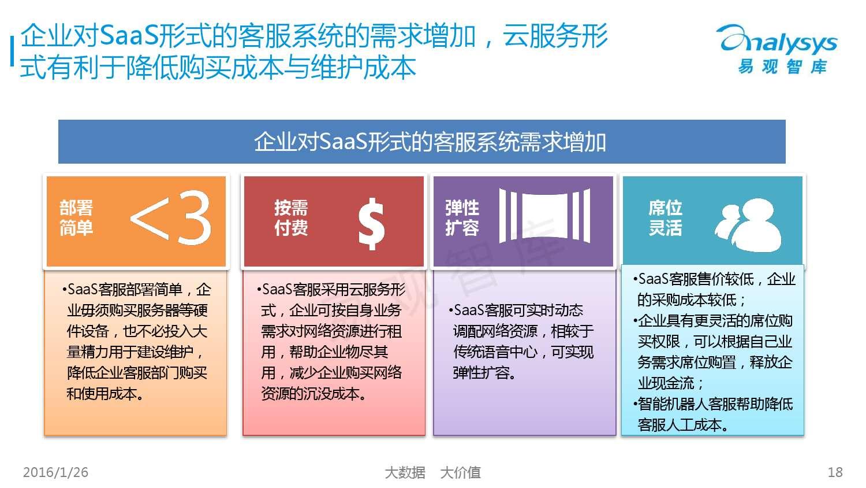 中国SaaS客服市场专题研究报告2015_000018