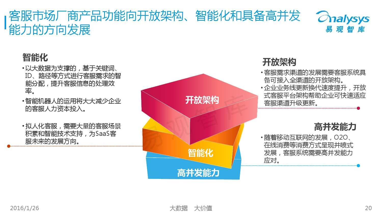 中国SaaS客服市场专题研究报告2015_000020