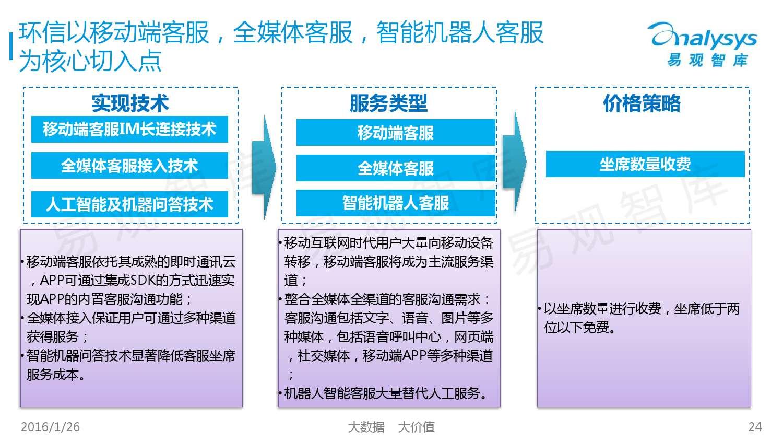 中国SaaS客服市场专题研究报告2015_000024