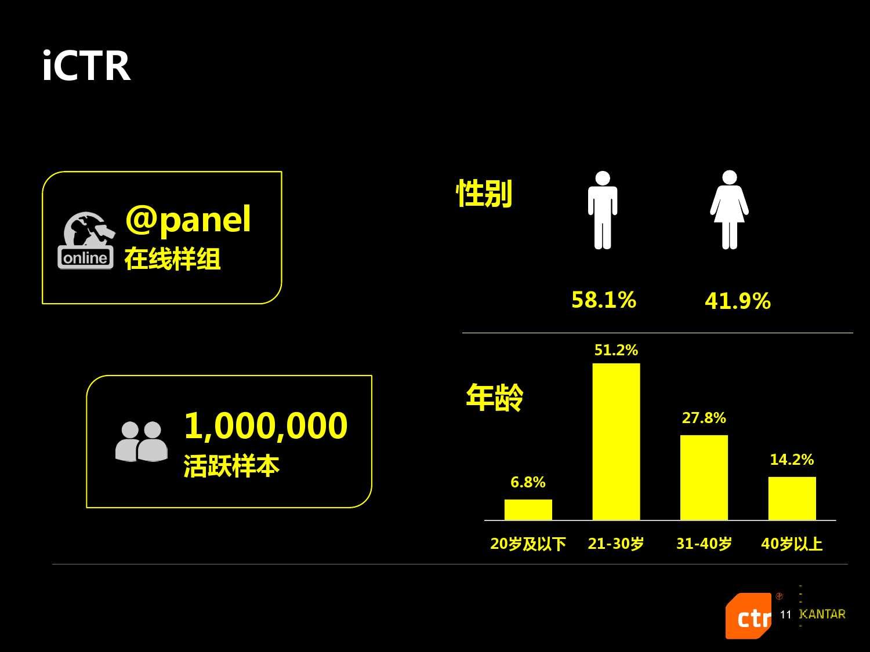 凯度:2016中国社交媒体影响报告_000011