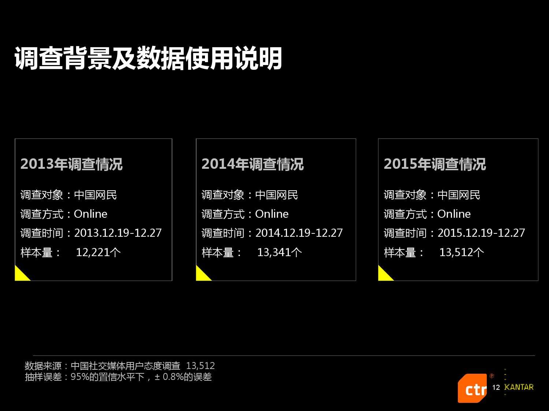 凯度:2016中国社交媒体影响报告_000012