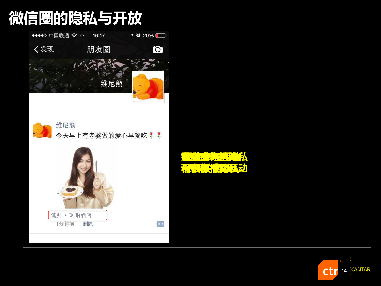 凯度:2016中国社交媒体影响报告_000014