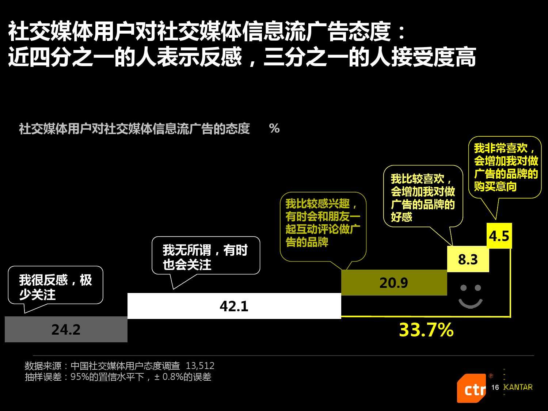 凯度:2016中国社交媒体影响报告_000016