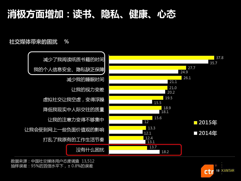 凯度:2016中国社交媒体影响报告_000018