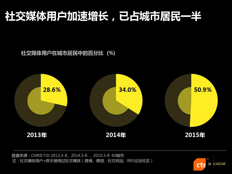 凯度:2016中国社交媒体影响报告_000023