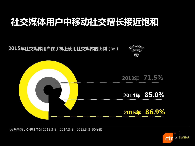 凯度:2016中国社交媒体影响报告_000028