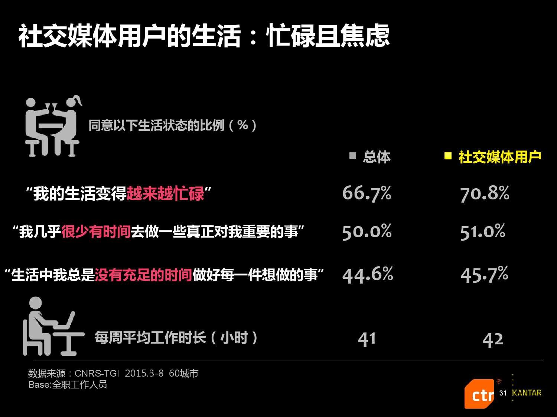 凯度:2016中国社交媒体影响报告_000031