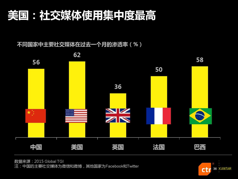 凯度:2016中国社交媒体影响报告_000036