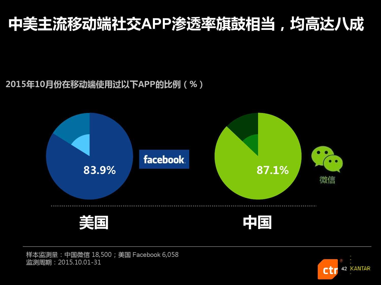 凯度:2016中国社交媒体影响报告_000042