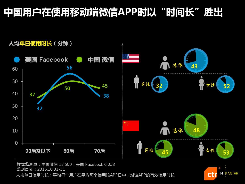 凯度:2016中国社交媒体影响报告_000044
