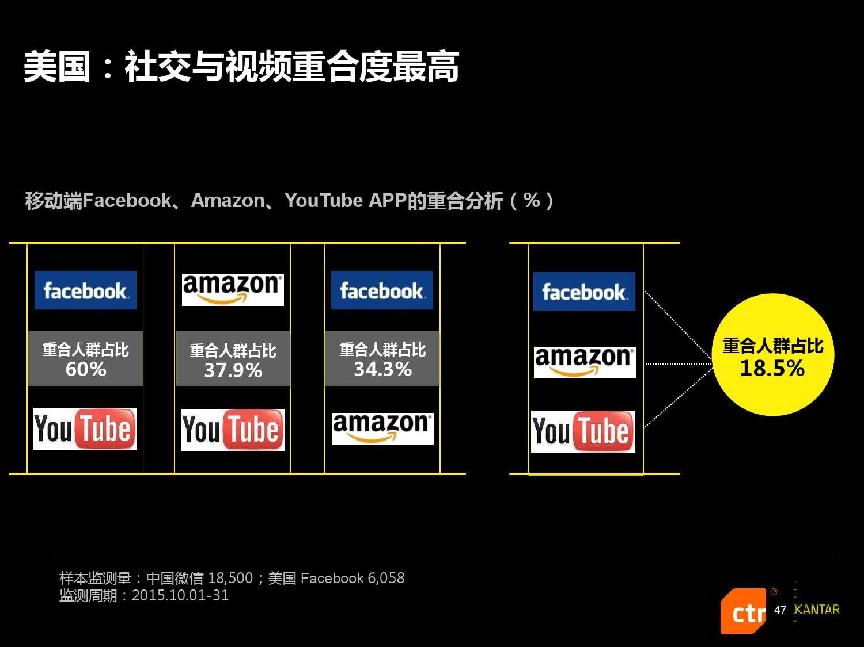 凯度:2016中国社交媒体影响报告_000047