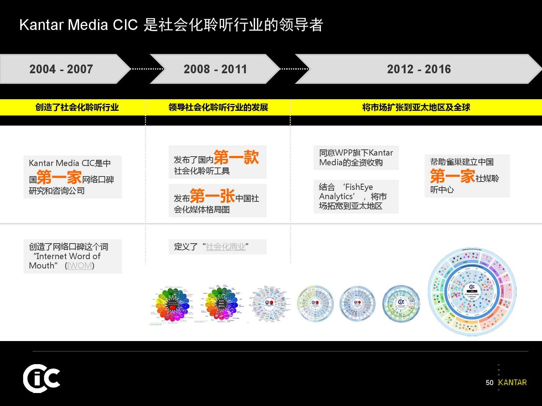 凯度:2016中国社交媒体影响报告_000050