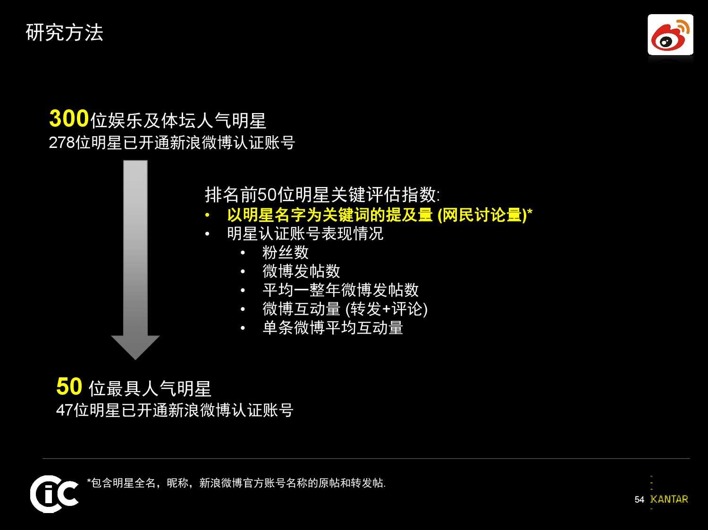 凯度:2016中国社交媒体影响报告_000054