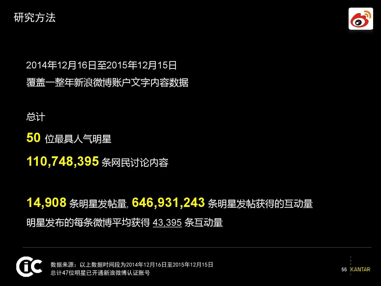 凯度:2016中国社交媒体影响报告_000055