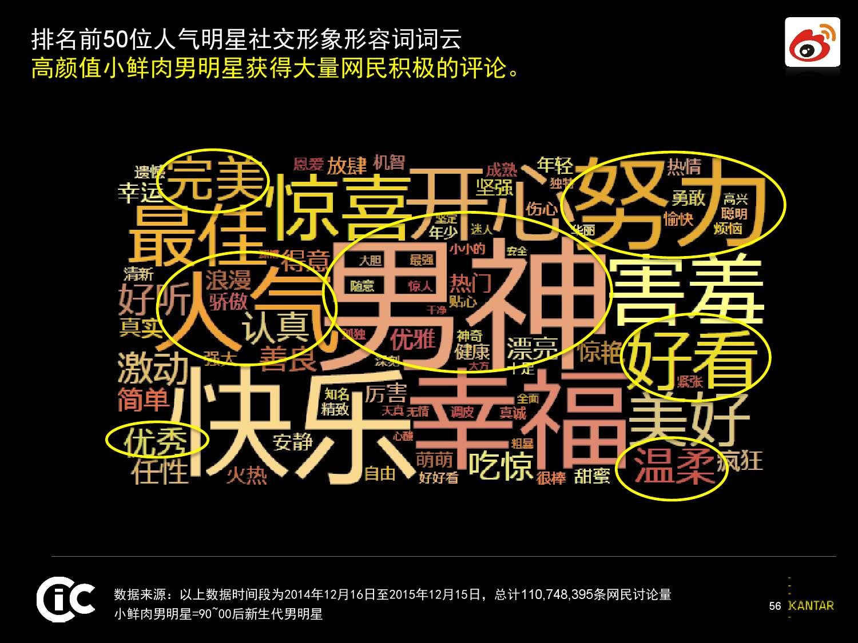 凯度:2016中国社交媒体影响报告_000057