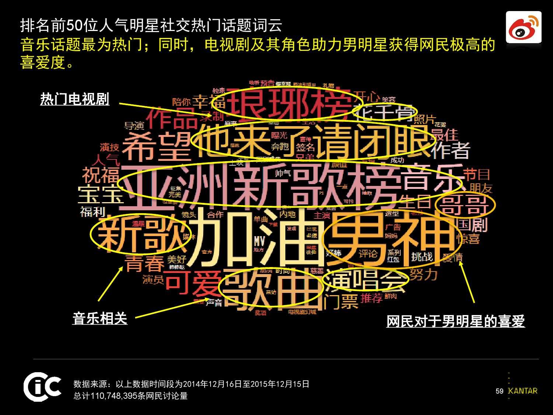 凯度:2016中国社交媒体影响报告_000060