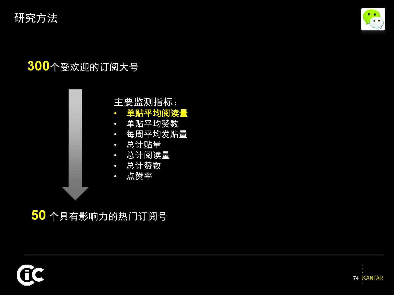 凯度:2016中国社交媒体影响报告_000074
