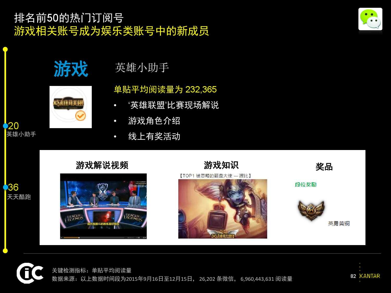 凯度:2016中国社交媒体影响报告_000082