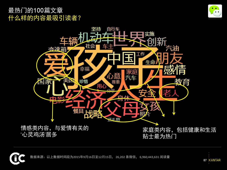凯度:2016中国社交媒体影响报告_000087