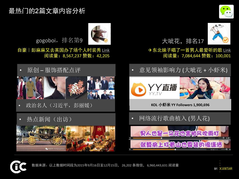 凯度:2016中国社交媒体影响报告_000092