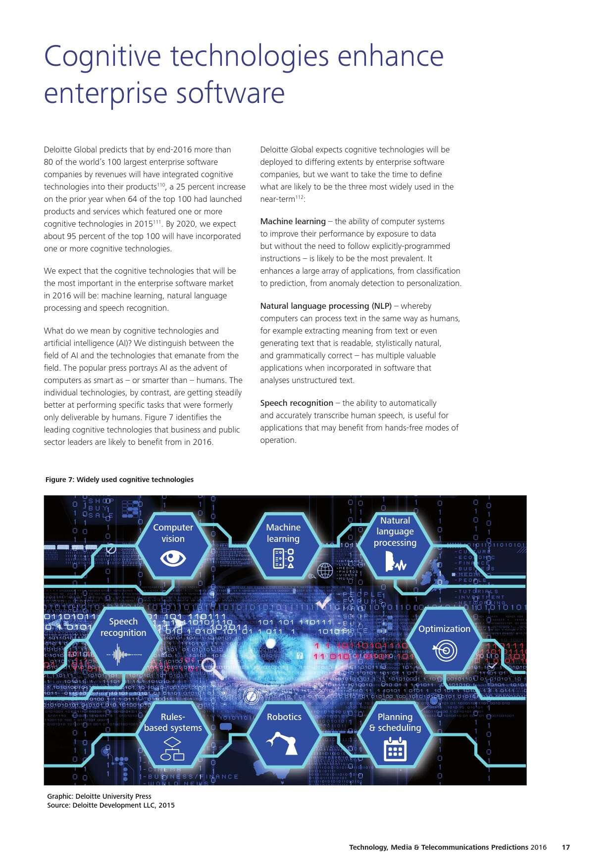 德勤:2016科技、传媒和电信行业预测_000019