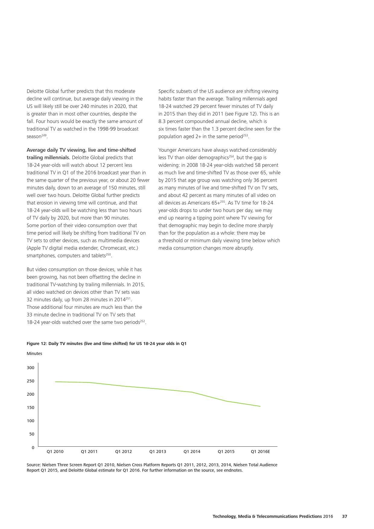 德勤:2016科技、传媒和电信行业预测_000039