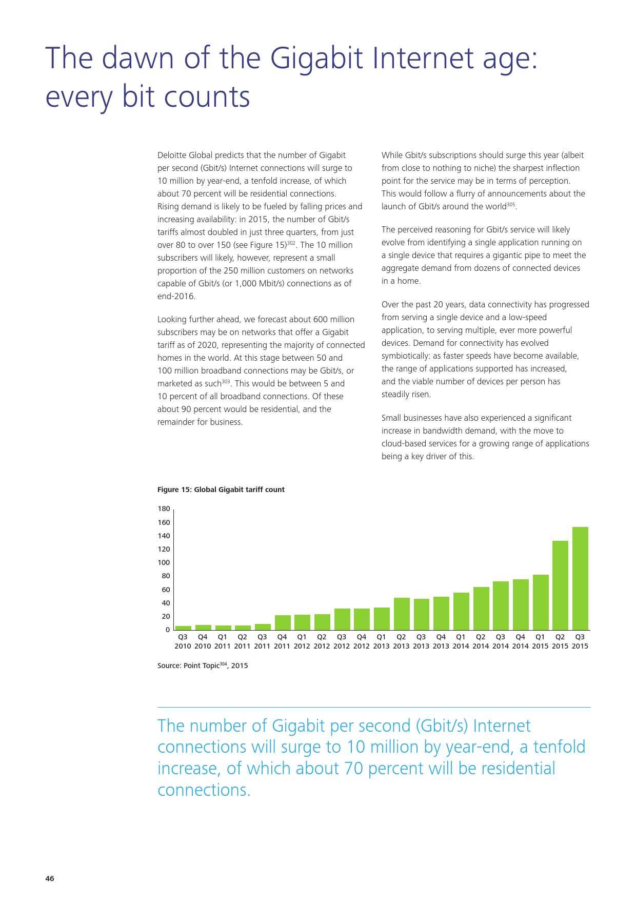 德勤:2016科技、传媒和电信行业预测_000048