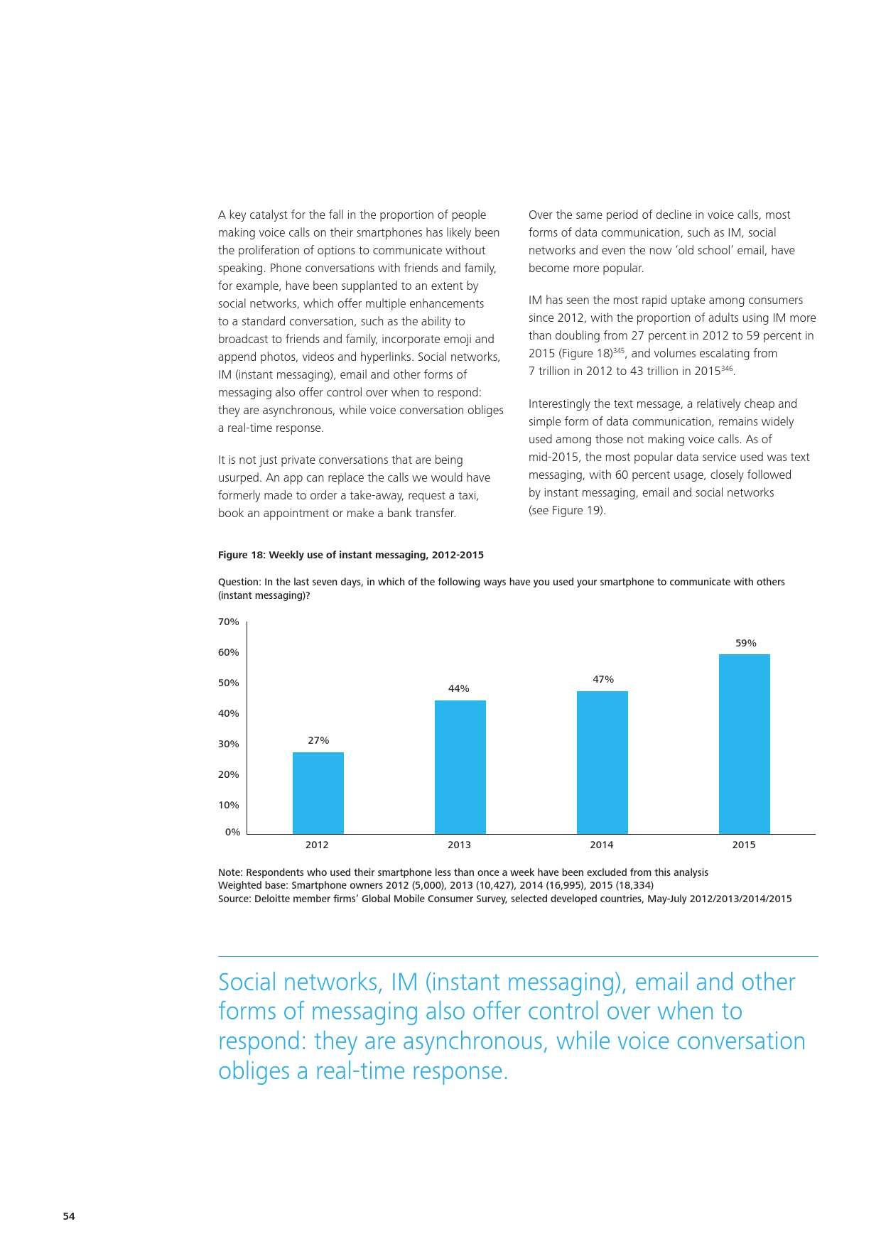 德勤:2016科技、传媒和电信行业预测_000056