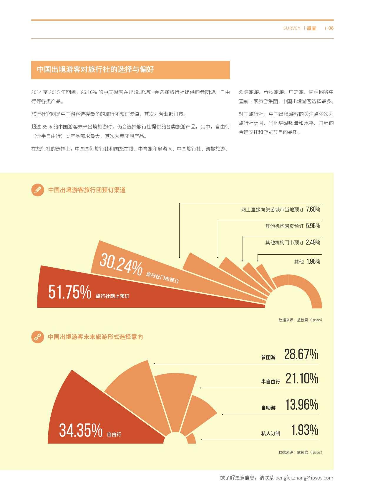 益普索:2015年度中国公民出境(城市)旅游消费调查报告_000006