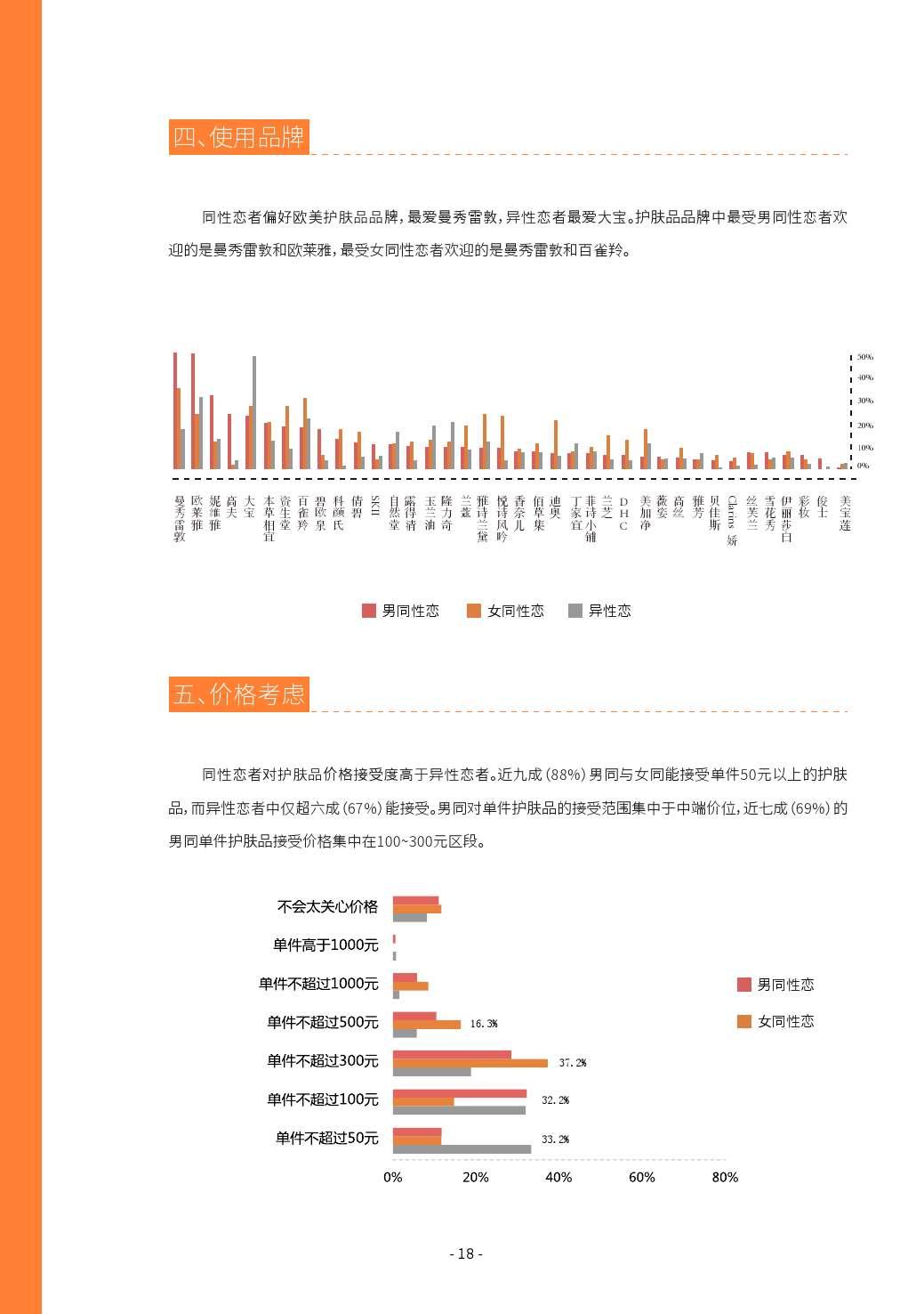 第二届中国LGBT群体消费调查报告_000018