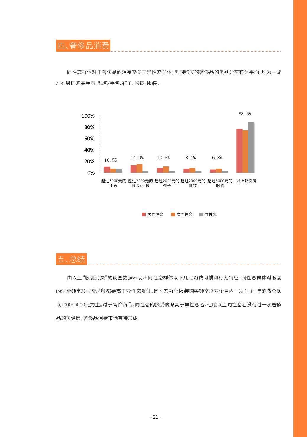 第二届中国LGBT群体消费调查报告_000021