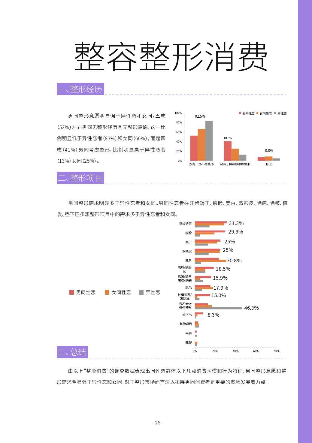第二届中国LGBT群体消费调查报告_000025