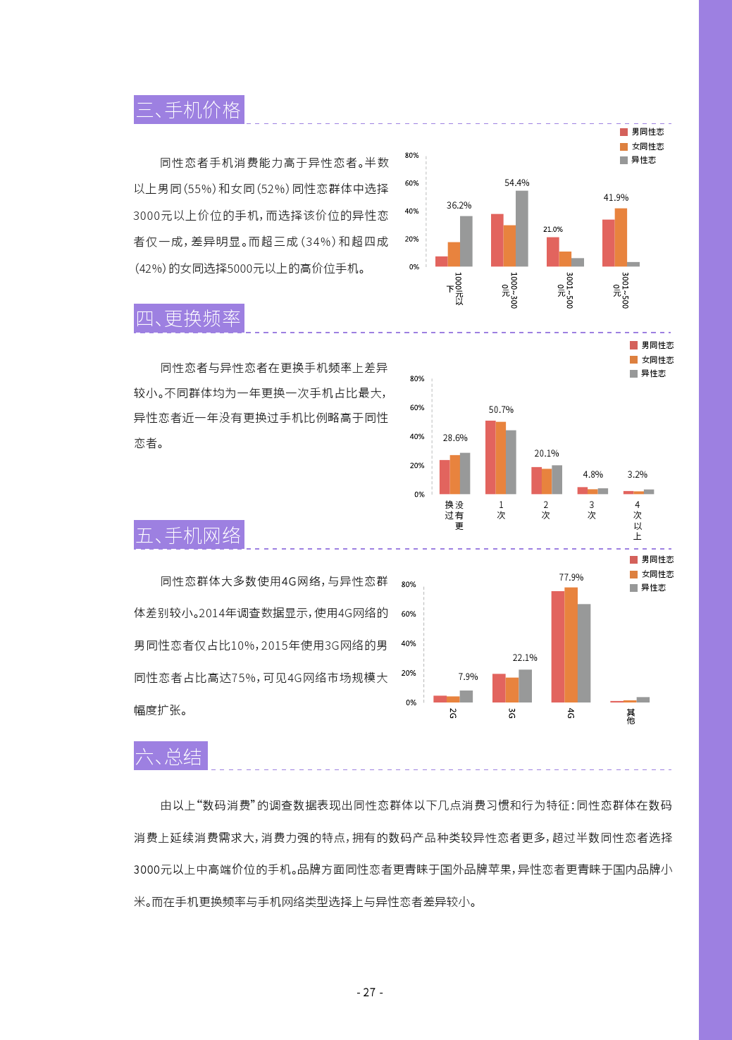 第二届中国LGBT群体消费调查报告_000027