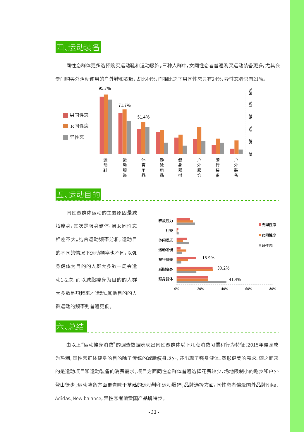 第二届中国LGBT群体消费调查报告_000033