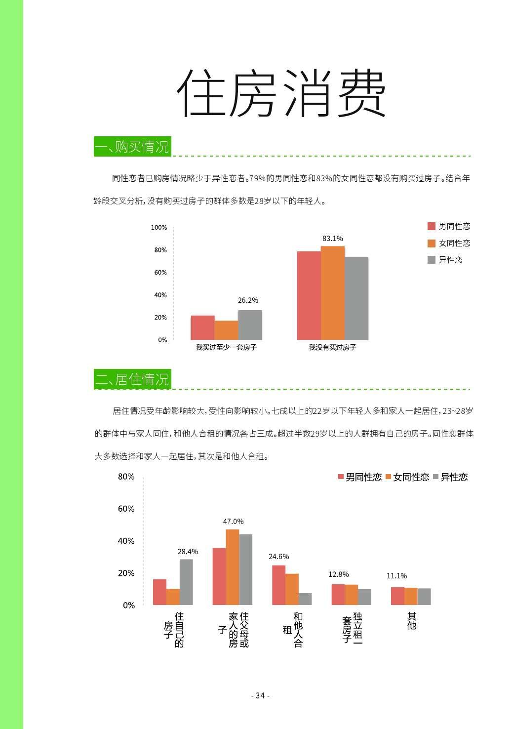 第二届中国LGBT群体消费调查报告_000034