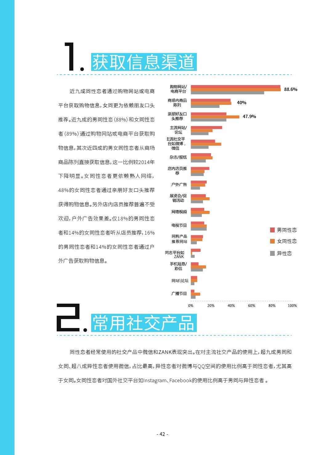 第二届中国LGBT群体消费调查报告_000042