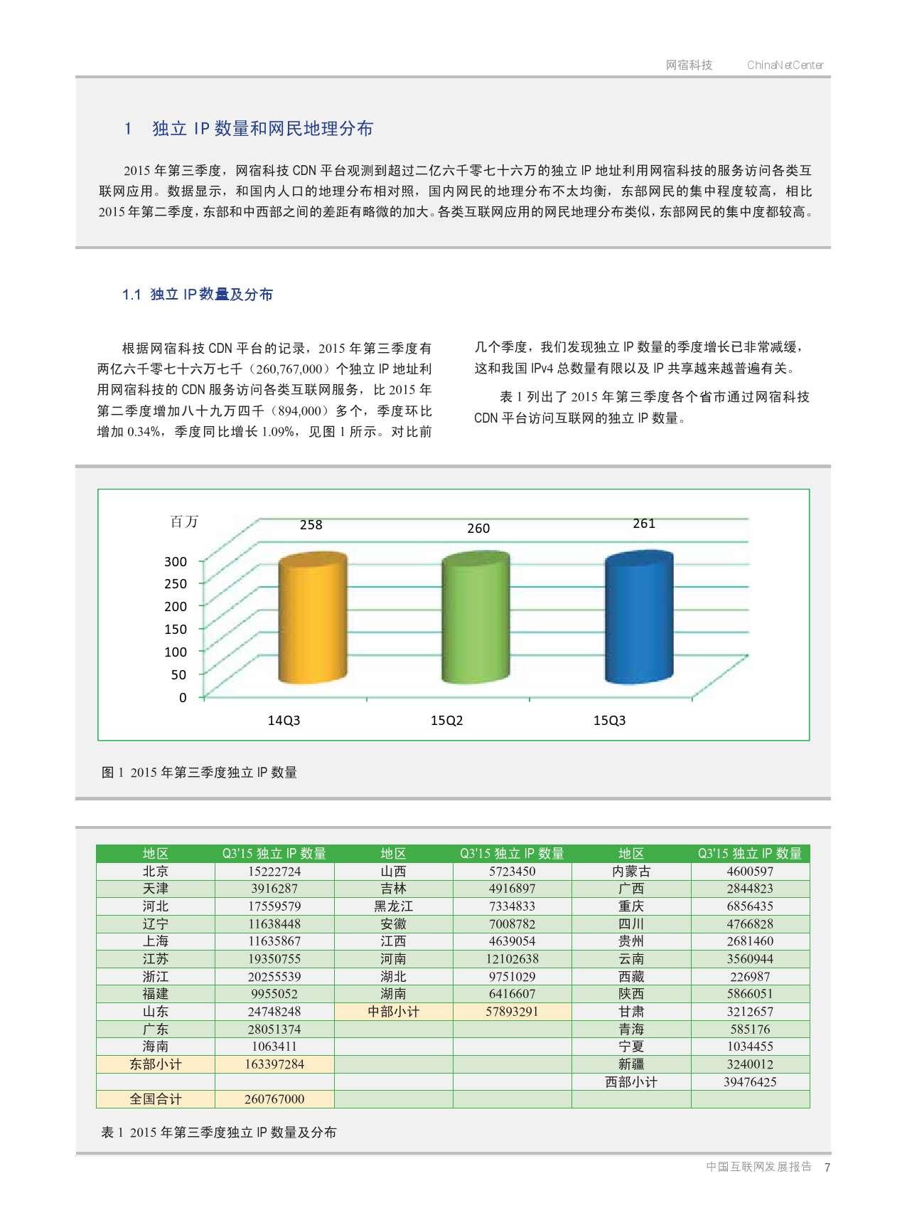 网宿:2015年Q3互联网报告_000006