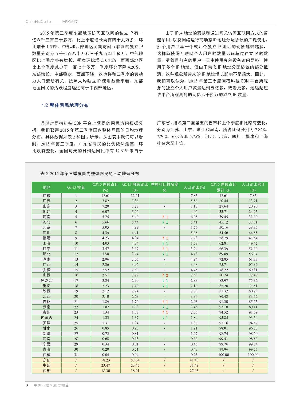网宿:2015年Q3互联网报告_000007