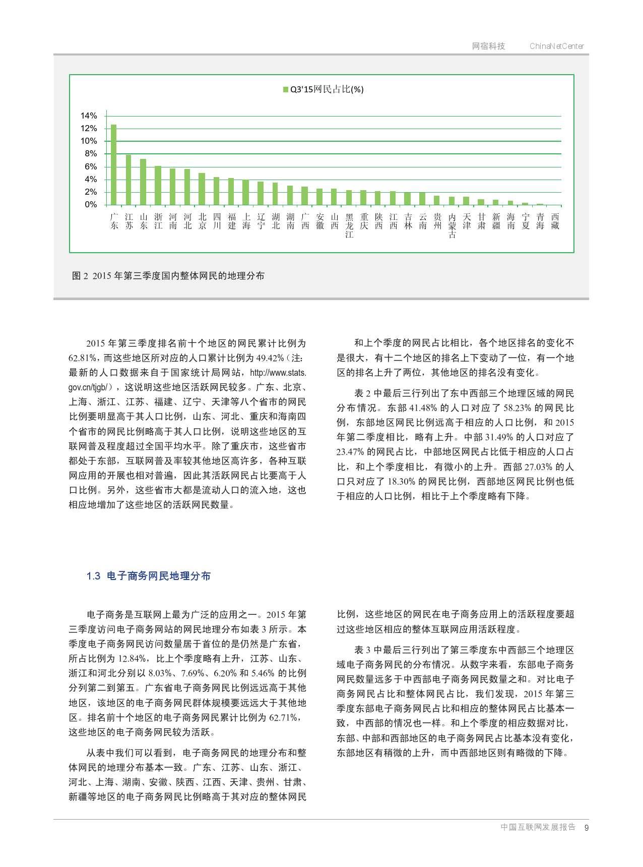 网宿:2015年Q3互联网报告_000008