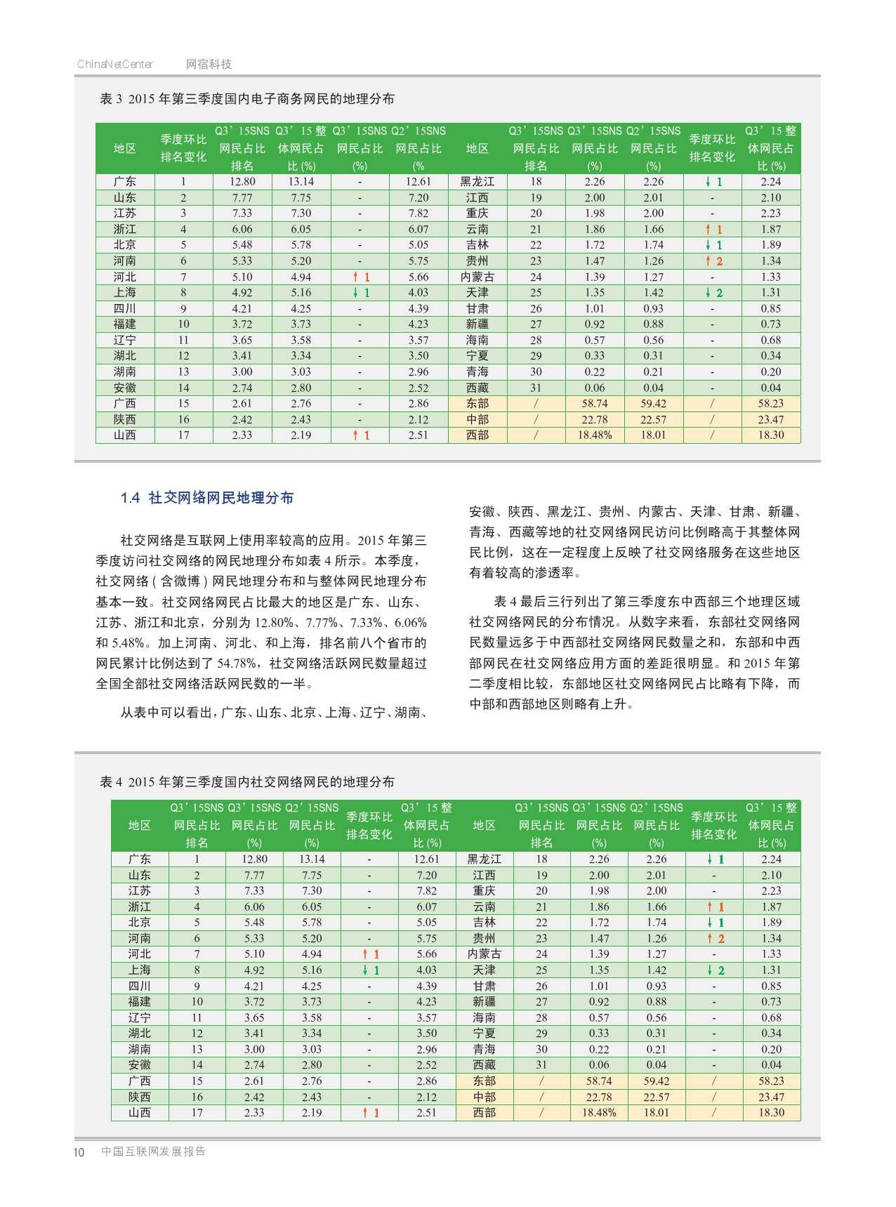 网宿:2015年Q3互联网报告_000009