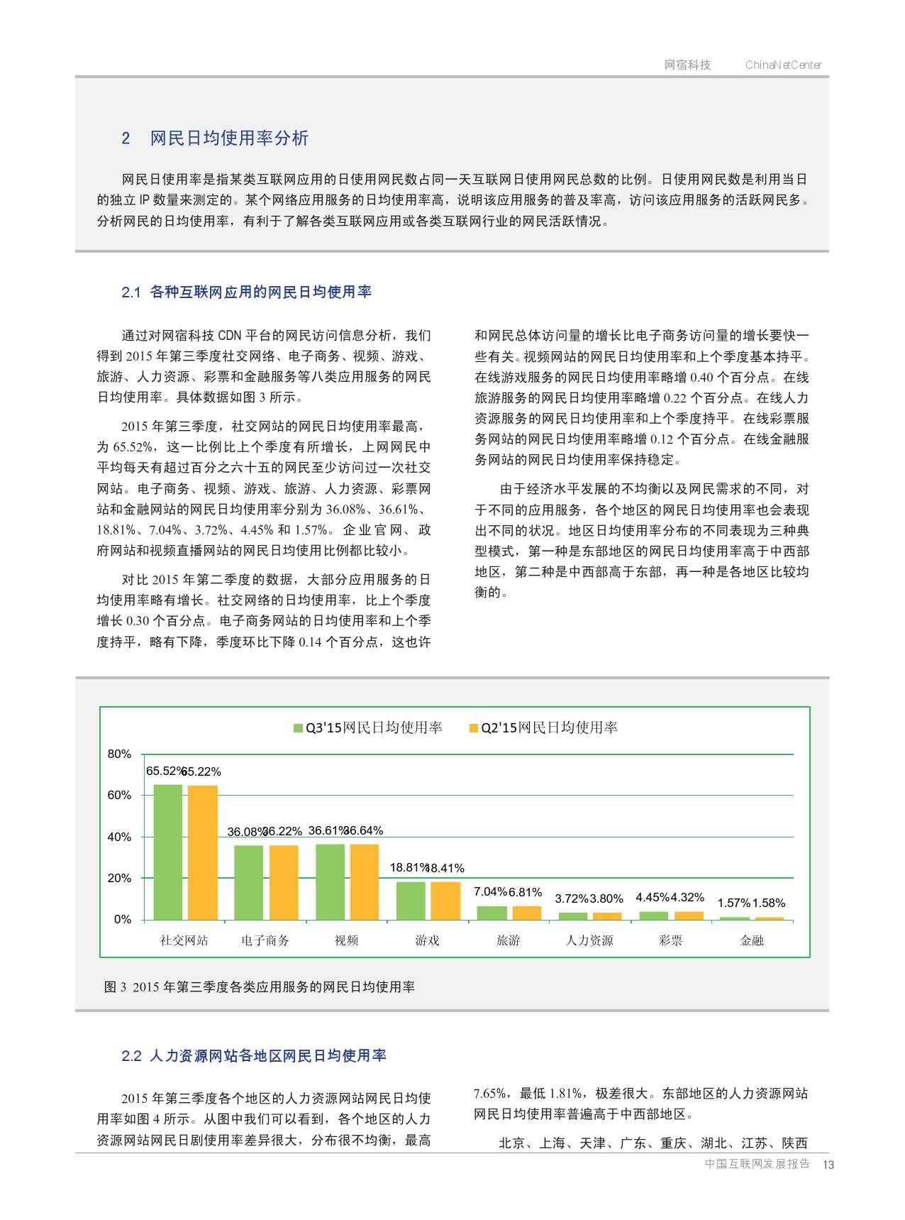 网宿:2015年Q3互联网报告_000012