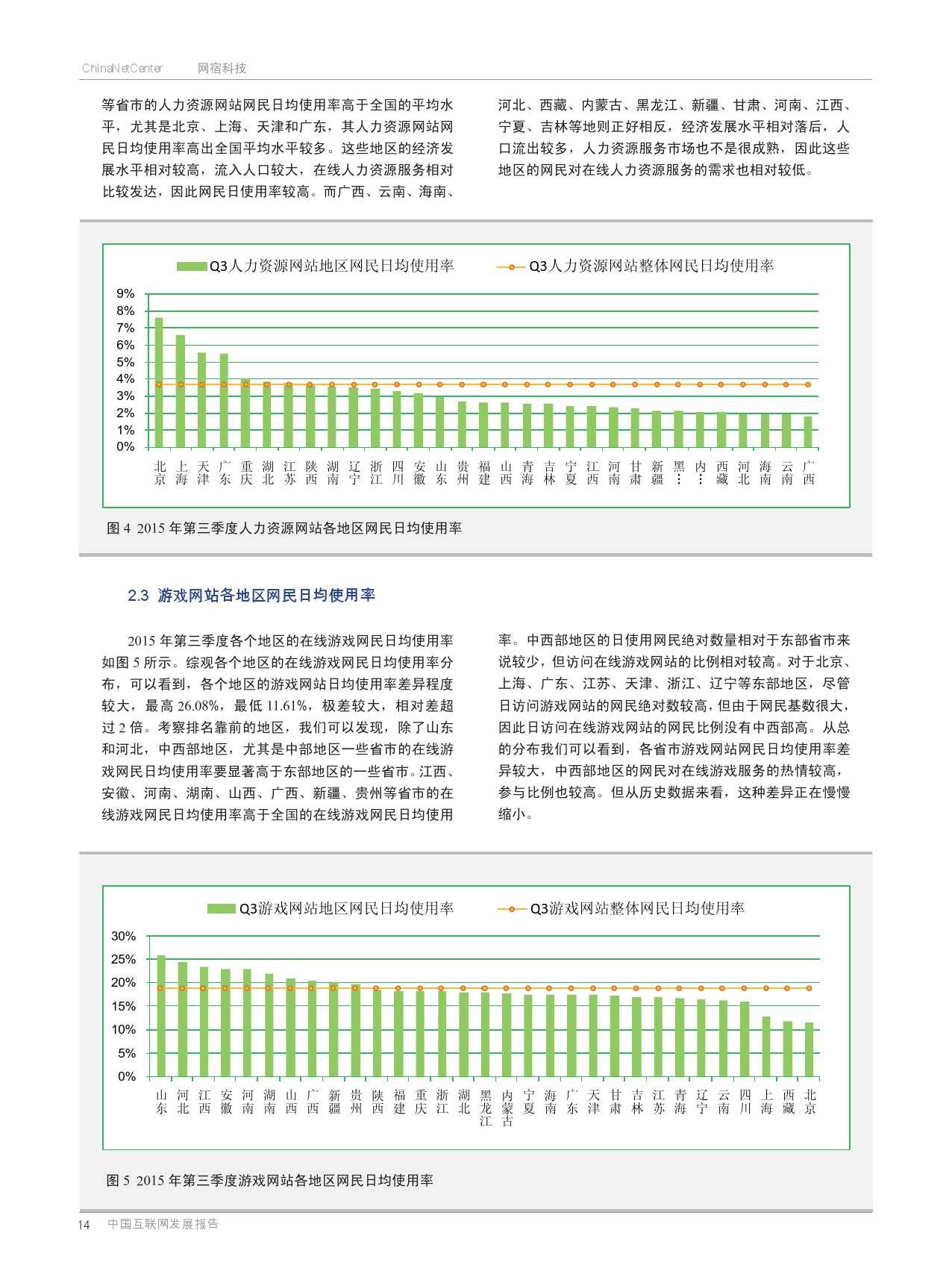 网宿:2015年Q3互联网报告_000013