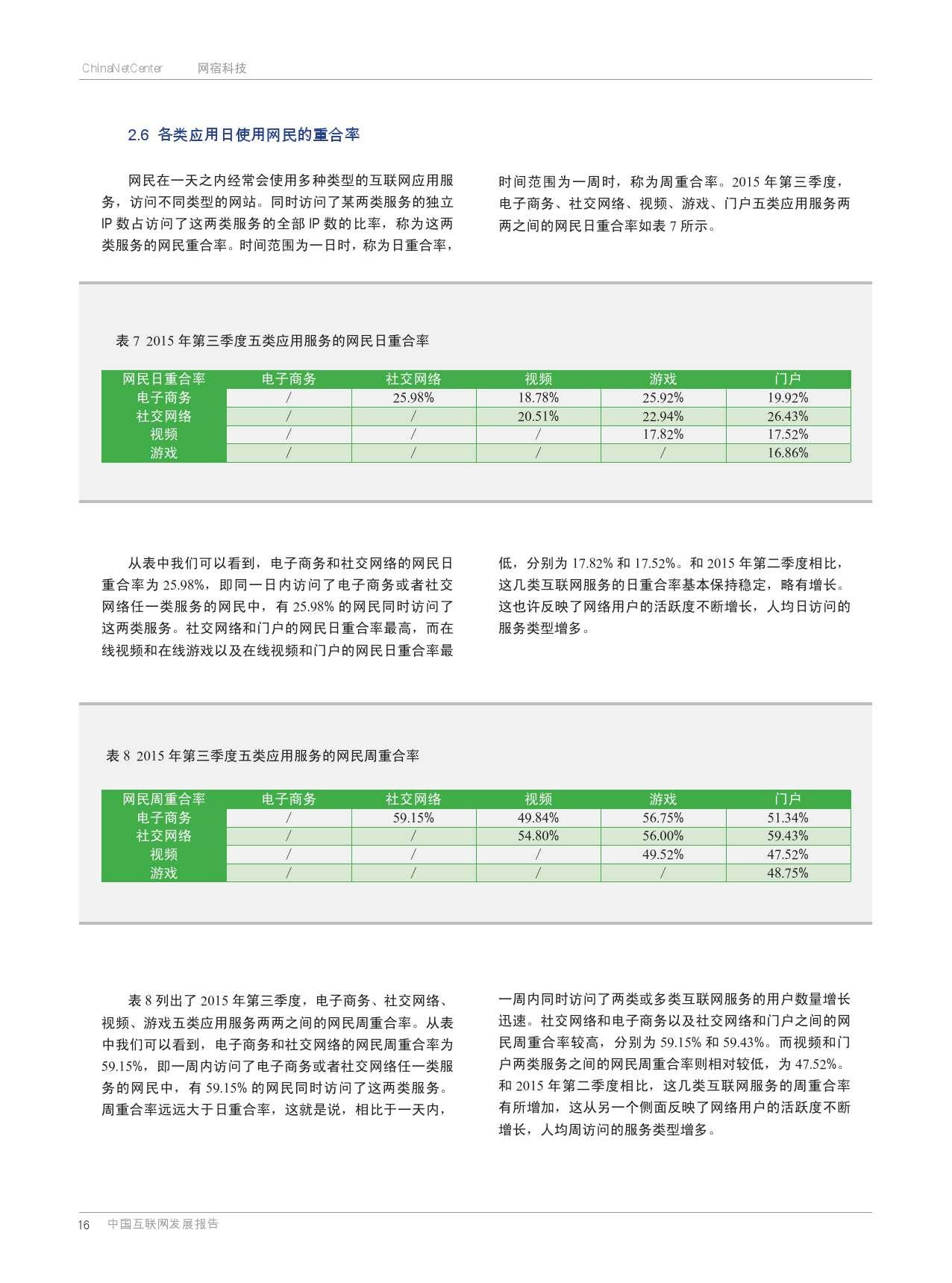 网宿:2015年Q3互联网报告_000015