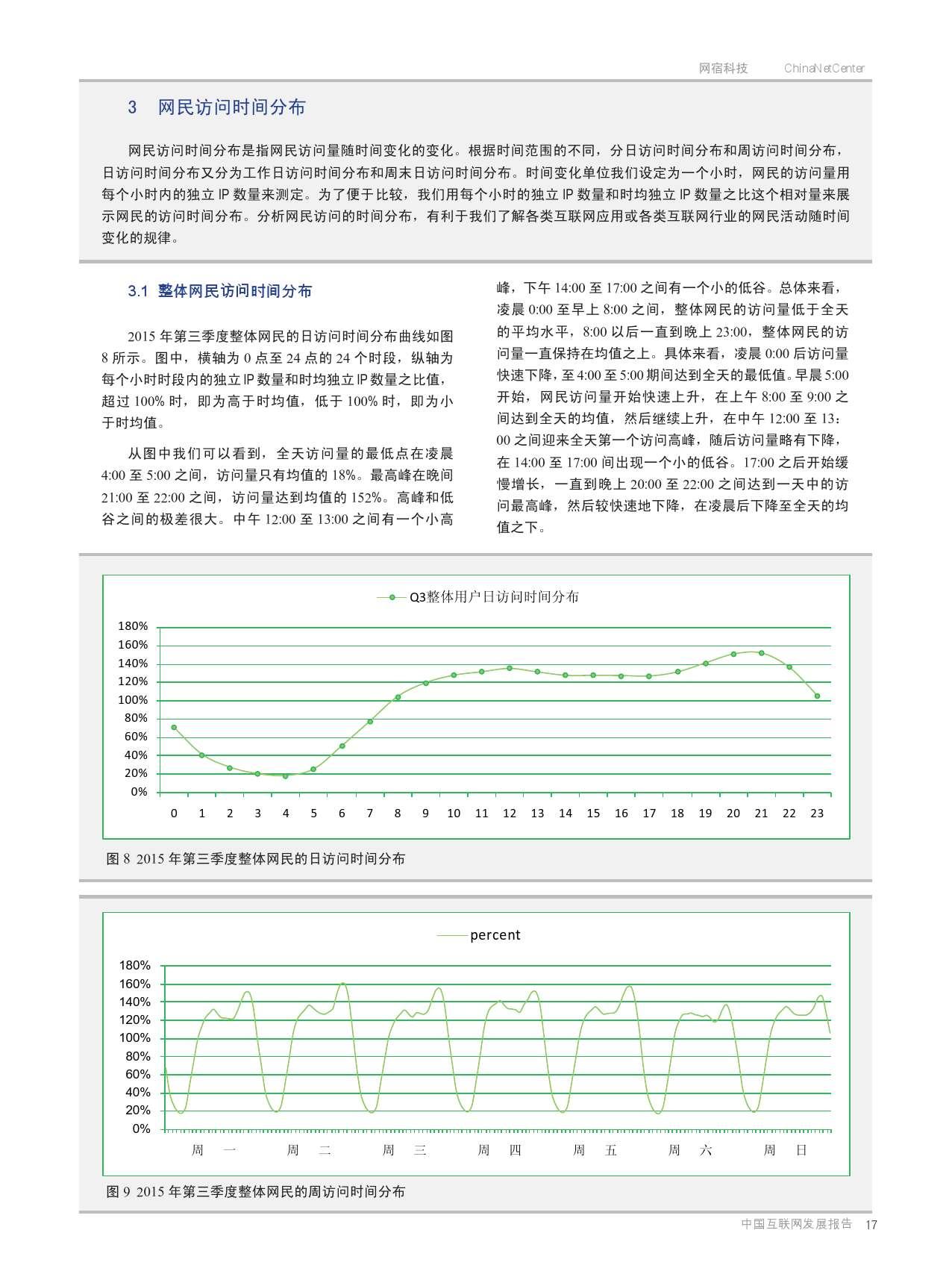 网宿:2015年Q3互联网报告_000016